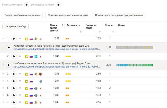 Кейс: Как накручивать счётчик переходов с поисковых систем с помощью Дзен