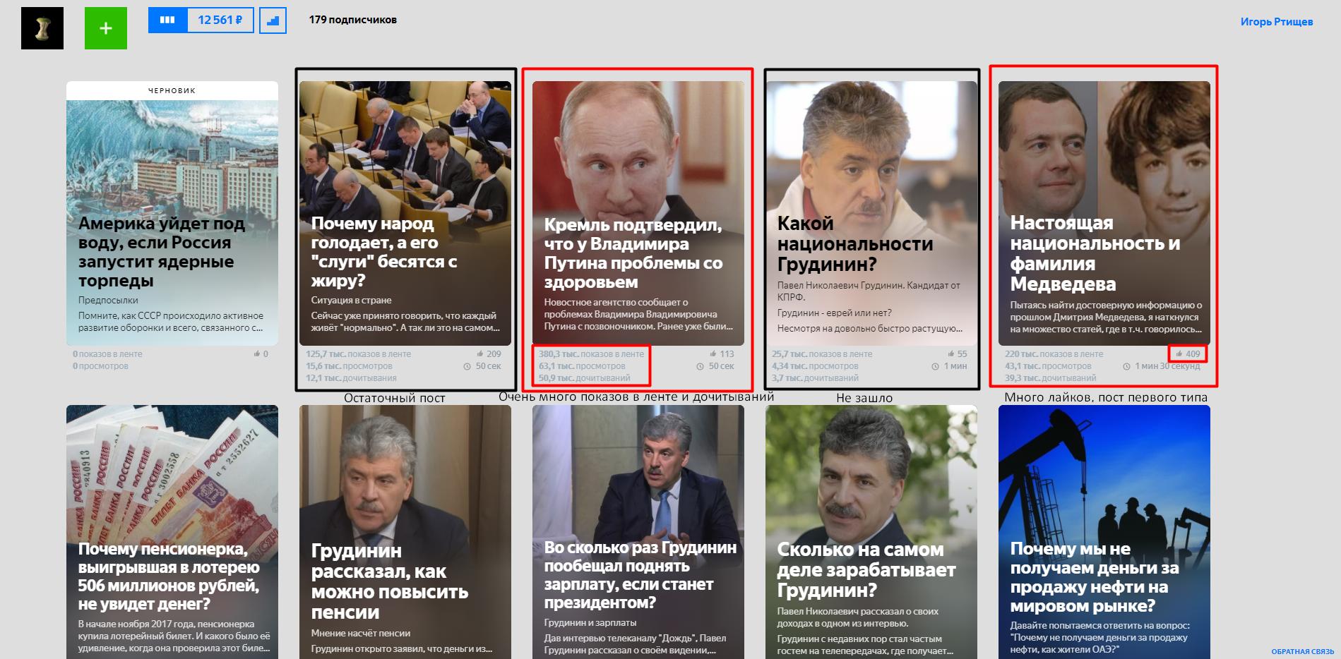 Яндекс.Дзен - какие посты делать?