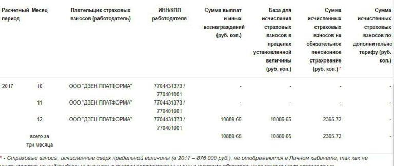 Яндекс-Дзен заработок. Как заработать на Яндекс-Дзен 2018