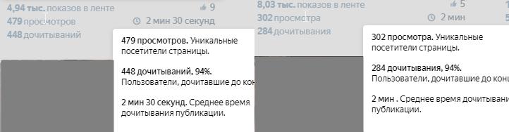 Простая схема заработка на Яндекс Дзен