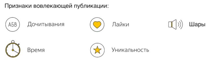 Как быстро заработать на канале Яндекс-Дзен 2018. Советы и секреты Яндекс-Дзен